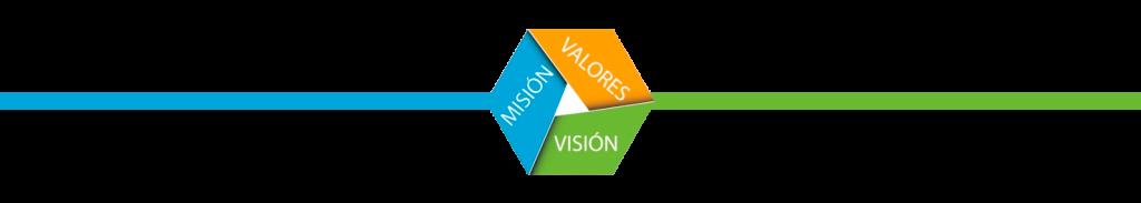 Mision-visión